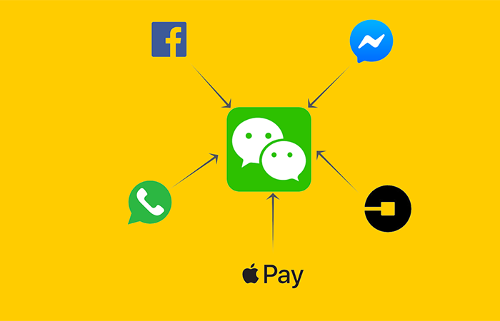 2021 How to Contact Chinese Supplier with WeChat Timely