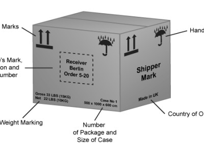 Freight Shipping Marks You Should Know When Import from China