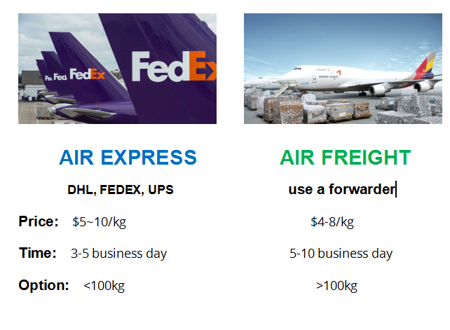 AIR EXPRESS VS AIR FREIGHT
