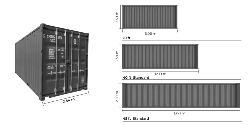 shipping from China container size