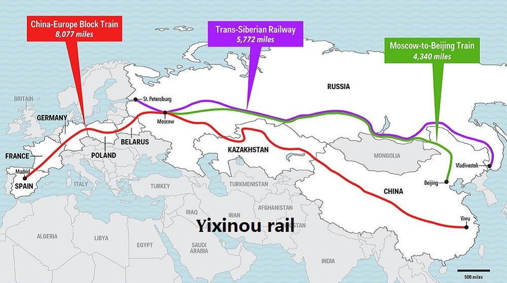 Yiwu market rail shipping