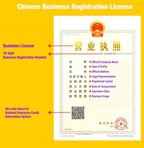 supplyia-verify a chinese business license