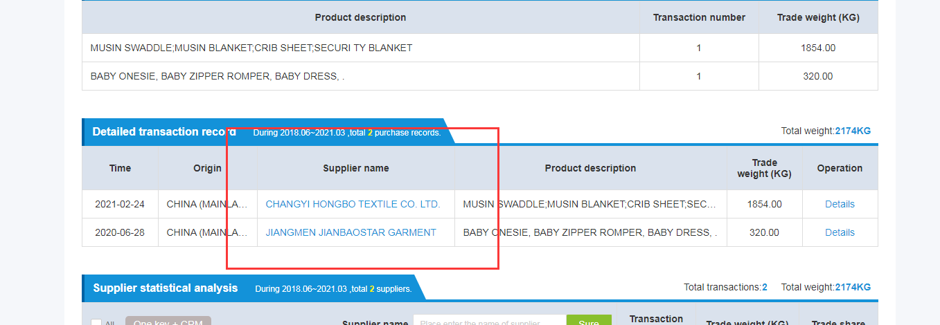 Customs Database to find suppliers