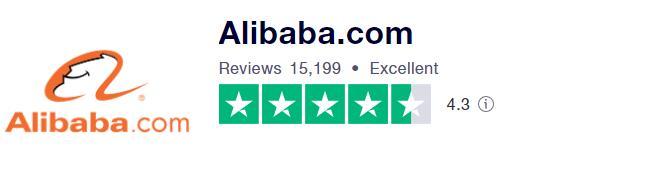 Alibaba reviews