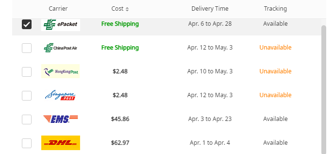 Dhgate delivery time