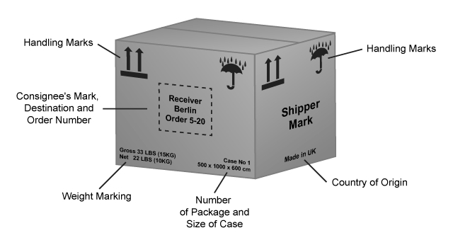 shipping marks import from China