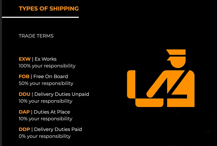 buy from China-shipping